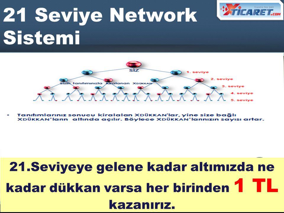 21 Seviye Network Sistemi
