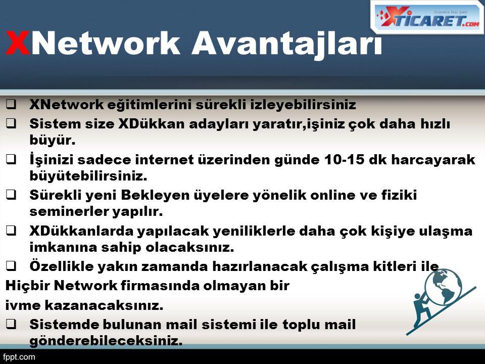 XNetwork Avantajları XNetwork eğitimlerini sürekli izleyebilirsiniz