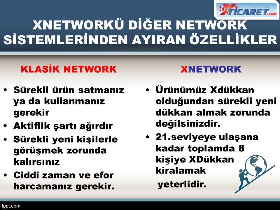 XNETWORKÜ DİĞER NETWORK SİSTEMLERİNDEN AYIRAN ÖZELLİKLER