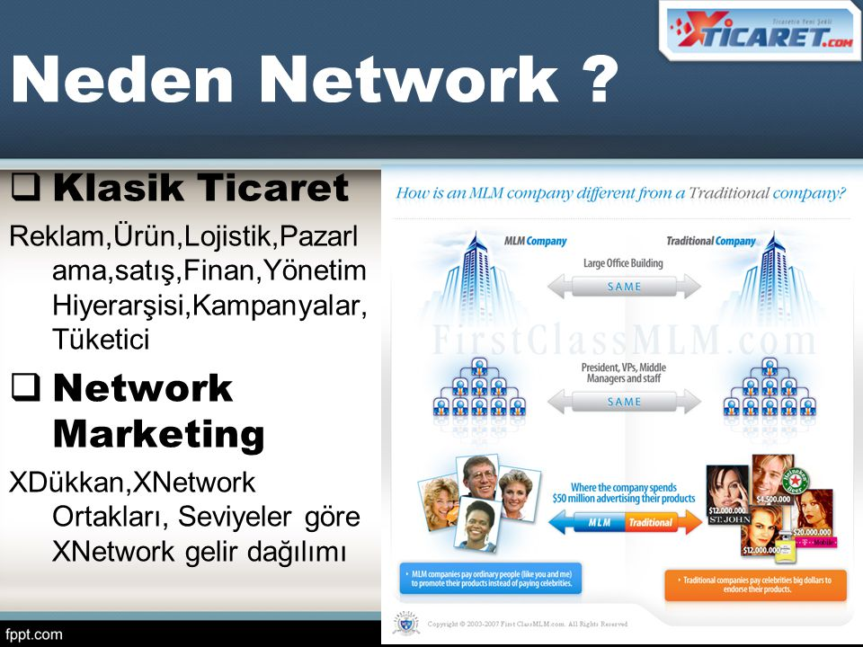 Neden Network Klasik Ticaret Network Marketing
