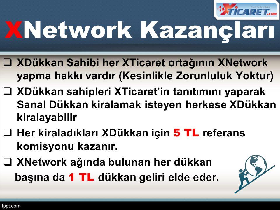 XNetwork Kazançları XDükkan Sahibi her XTicaret ortağının XNetwork yapma hakkı vardır (Kesinlikle Zorunluluk Yoktur)