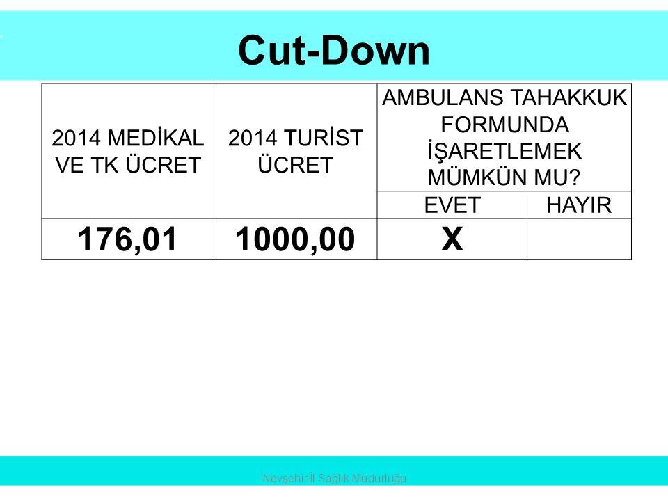 Cut-Down 176,01 1000,00 X 2014 MEDİKAL VE TK ÜCRET 2014 TURİST ÜCRET
