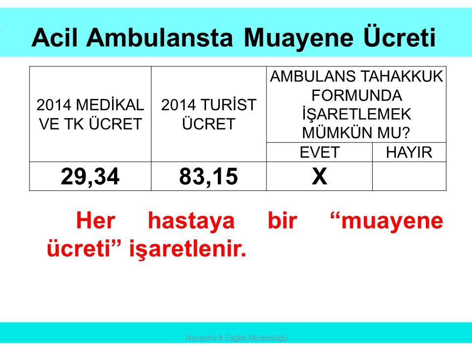 Acil Ambulansta Muayene Ücreti