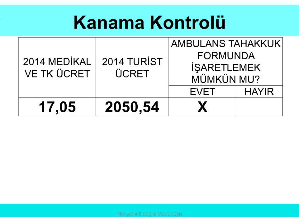 Kanama Kontrolü 17,05 2050,54 X 2014 MEDİKAL VE TK ÜCRET