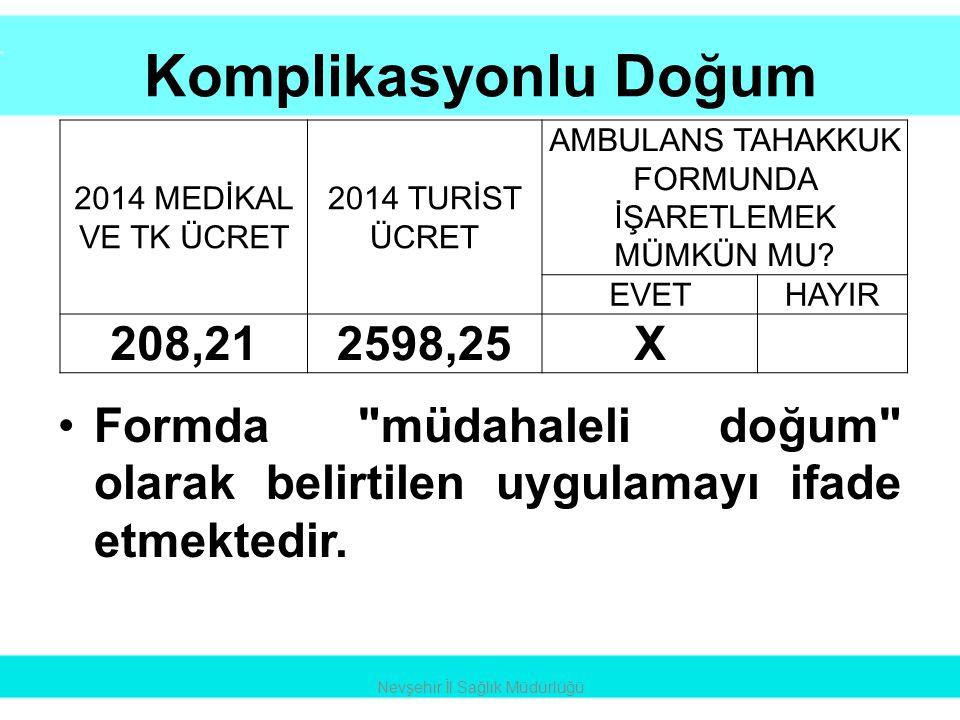 Komplikasyonlu Doğum 208,21 2598,25 X