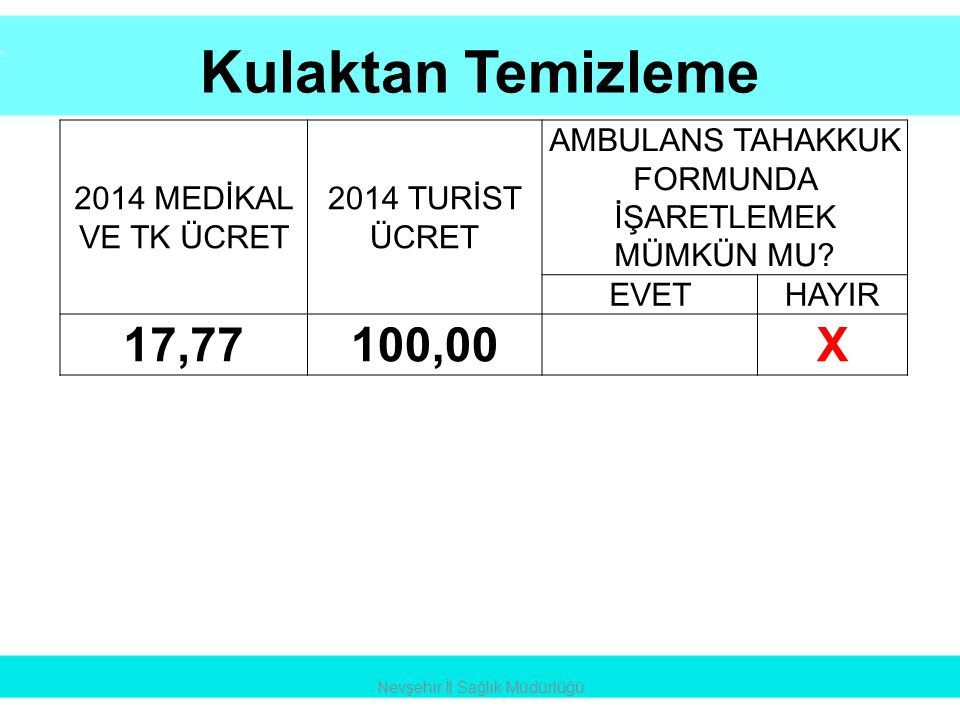 Kulaktan Temizleme 17,77 100,00 X 2014 MEDİKAL VE TK ÜCRET
