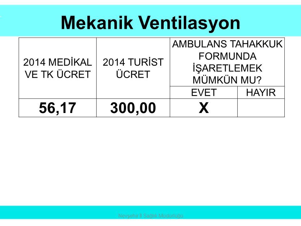 Mekanik Ventilasyon 56,17 300,00 X 2014 MEDİKAL VE TK ÜCRET