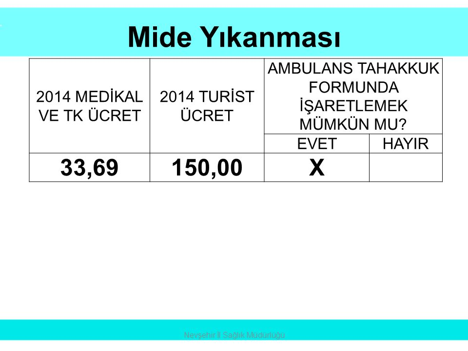 Mide Yıkanması 33,69 150,00 X 2014 MEDİKAL VE TK ÜCRET