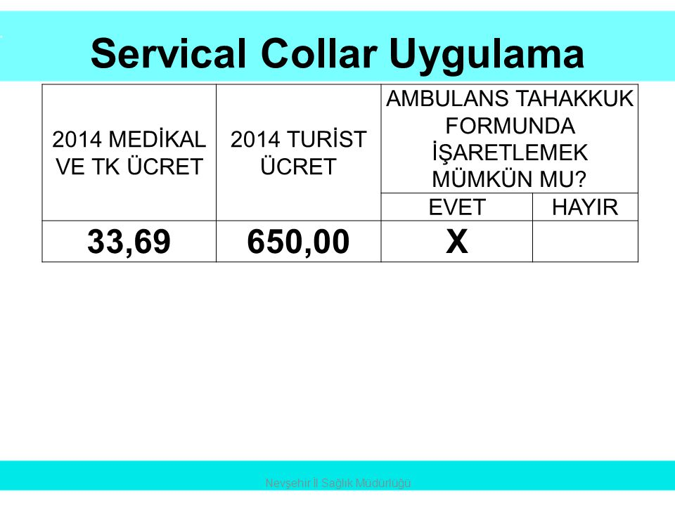 Servical Collar Uygulama