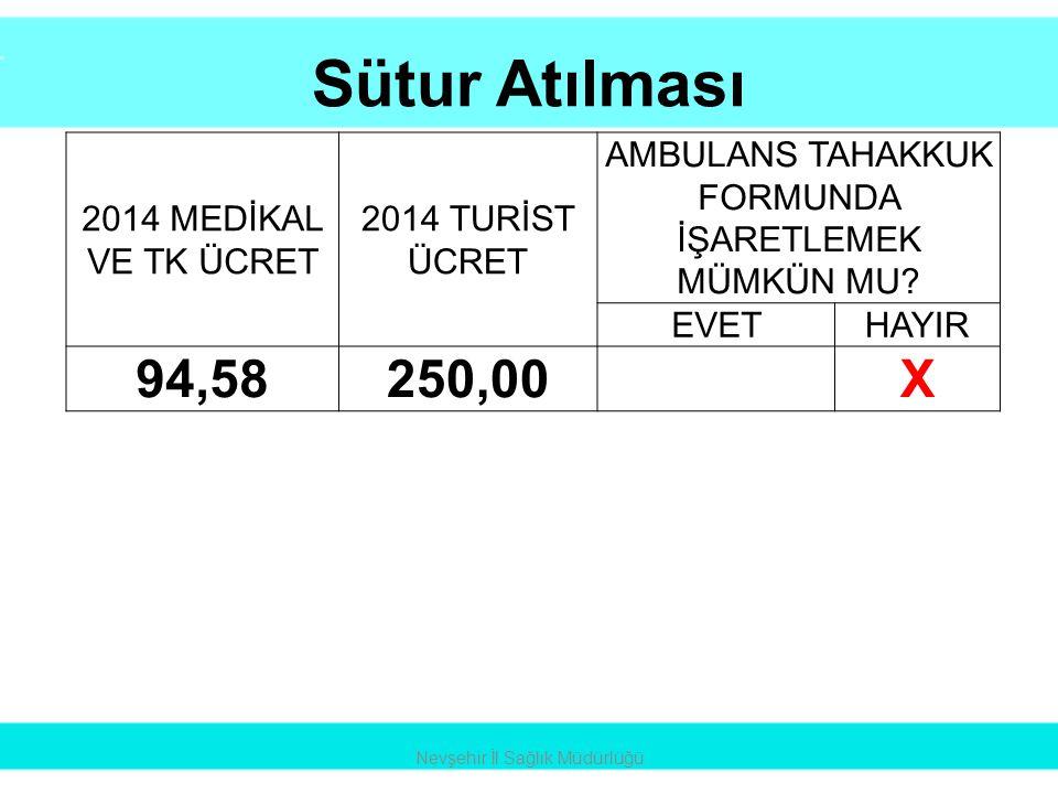 Sütur Atılması 94,58 250,00 X 2014 MEDİKAL VE TK ÜCRET