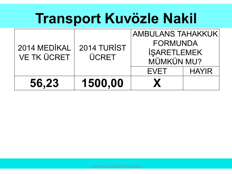 Transport Kuvözle Nakil
