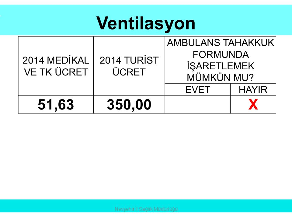Ventilasyon 51,63 350,00 X 2014 MEDİKAL VE TK ÜCRET 2014 TURİST ÜCRET
