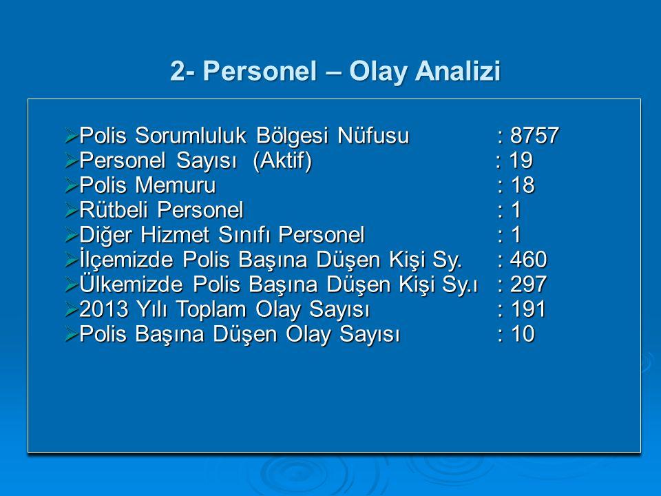 2- Personel – Olay Analizi