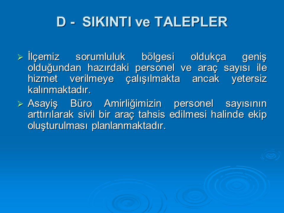 D - SIKINTI ve TALEPLER