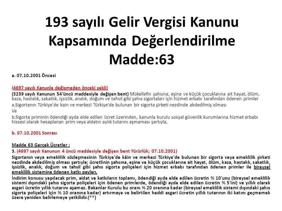 193 sayılı Gelir Vergisi Kanunu Kapsamında Değerlendirilme Madde:63
