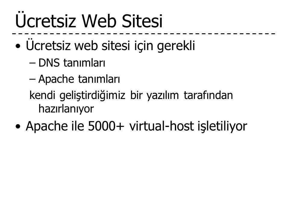 Ücretsiz Web Sitesi Ücretsiz web sitesi için gerekli