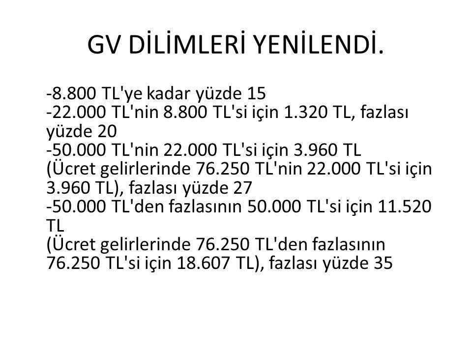 GV DİLİMLERİ YENİLENDİ.