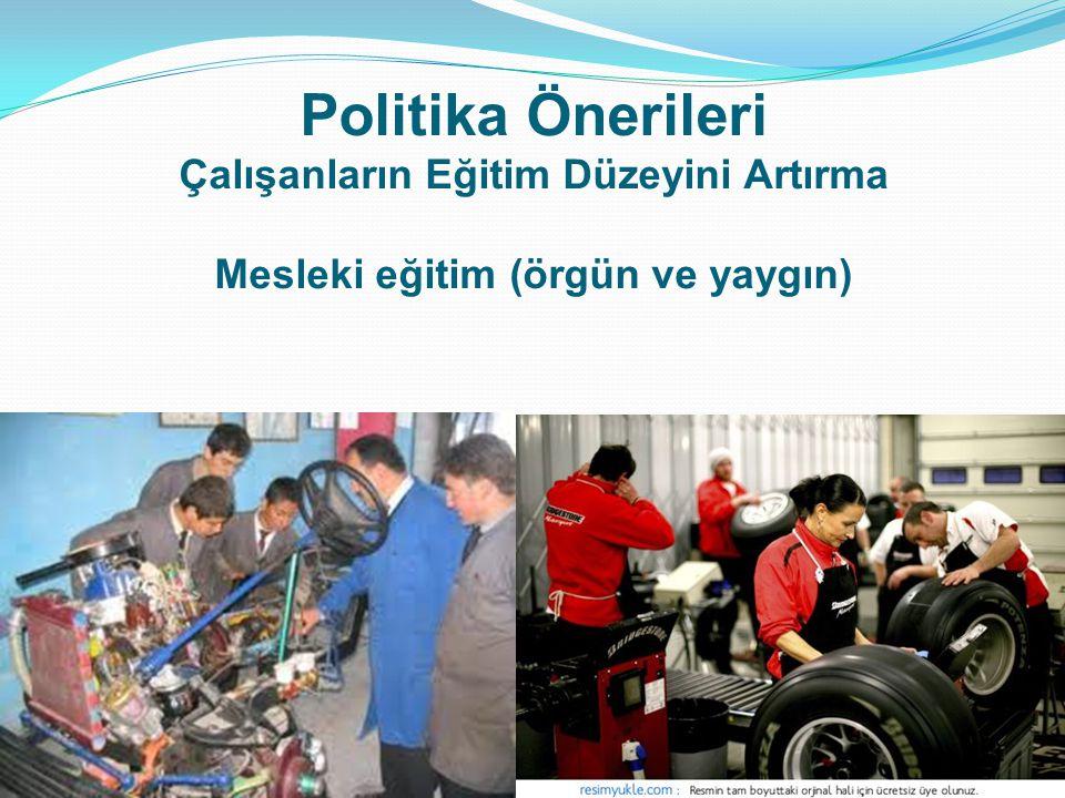 Politika Önerileri Çalışanların Eğitim Düzeyini Artırma Mesleki eğitim (örgün ve yaygın)