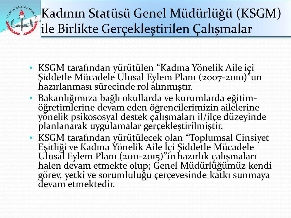Kadının Statüsü Genel Müdürlüğü (KSGM) ile Birlikte Gerçekleştirilen Çalışmalar