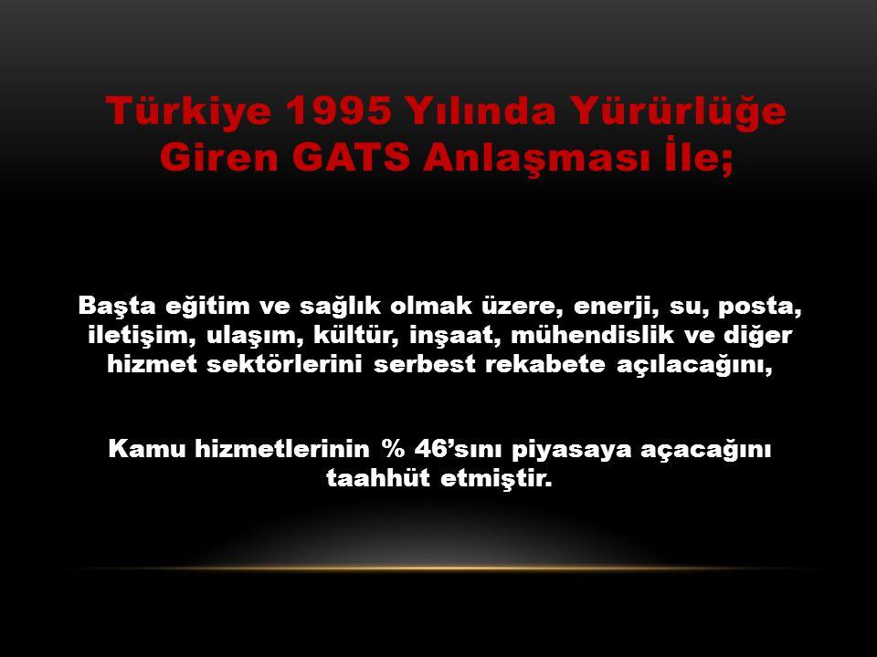 Türkiye 1995 Yılında Yürürlüğe Giren GATS Anlaşması İle;