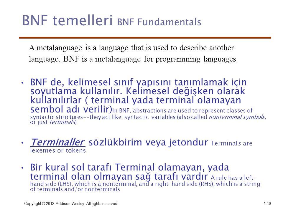 BNF temelleri BNF Fundamentals