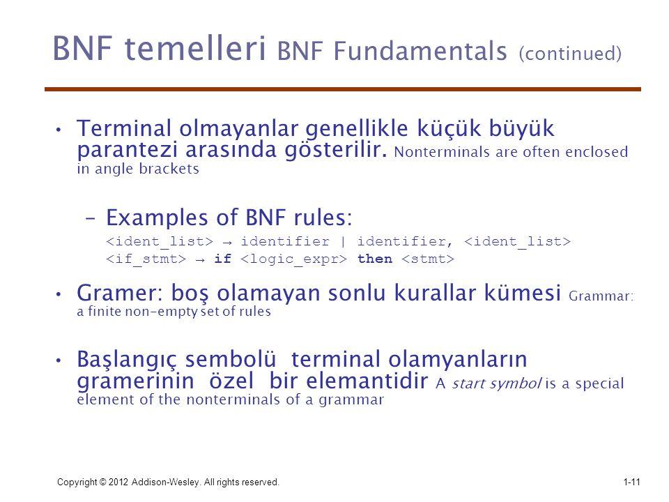 BNF temelleri BNF Fundamentals (continued)