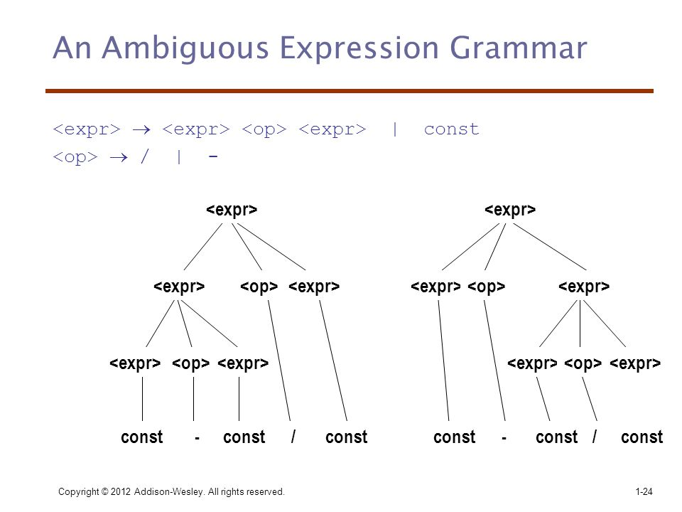An Ambiguous Expression Grammar