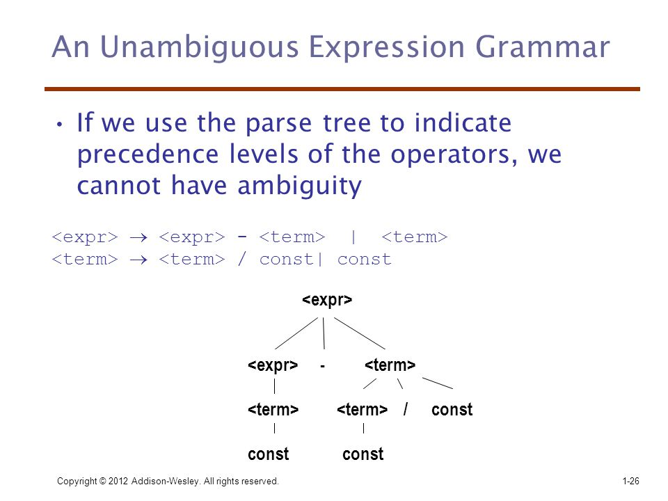 An Unambiguous Expression Grammar