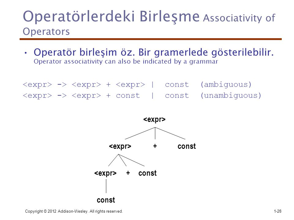 Operatörlerdeki Birleşme Associativity of Operators