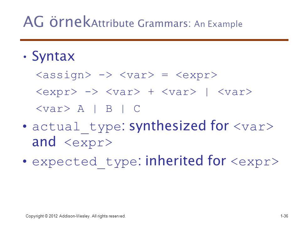 AG örnekAttribute Grammars: An Example