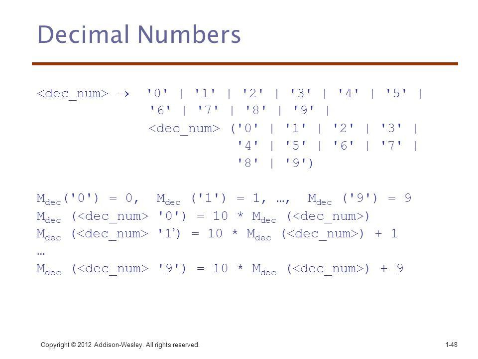Decimal Numbers <dec_num>  0 | 1 | 2 | 3 | 4 | 5 |