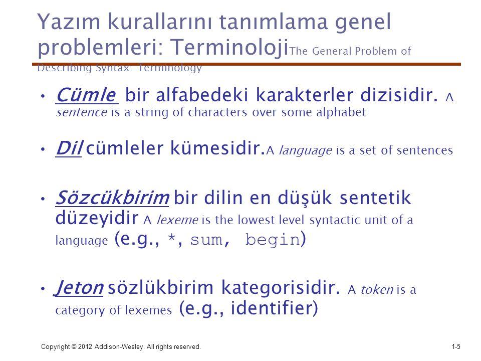 Yazım kurallarını tanımlama genel problemleri: TerminolojiThe General Problem of Describing Syntax: Terminology