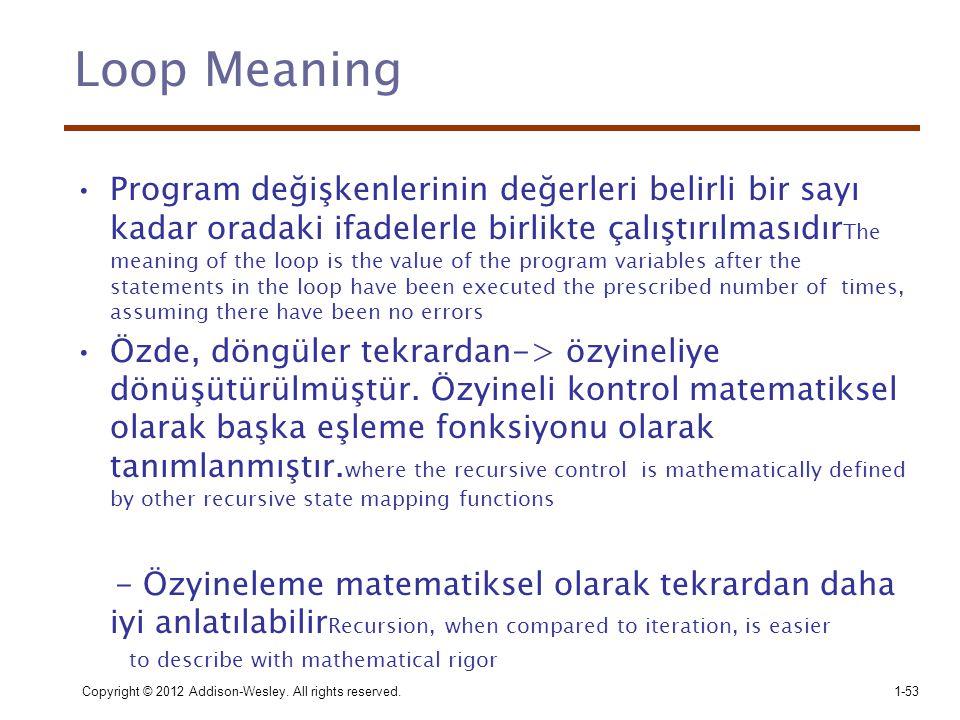 Loop Meaning