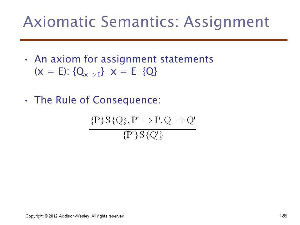 Axiomatic Semantics: Assignment