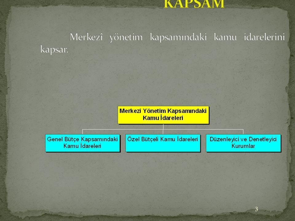 KAPSAM Merkezî yönetim kapsamındaki kamu idarelerini kapsar.
