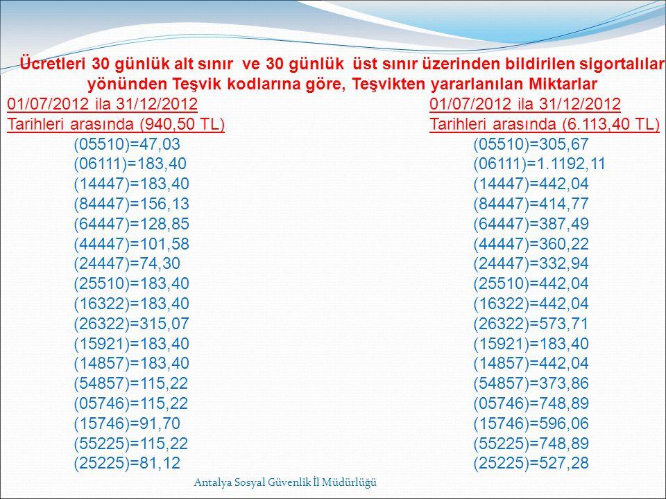Tarihleri arasında (940,50 TL) Tarihleri arasında (6.113,40 TL)