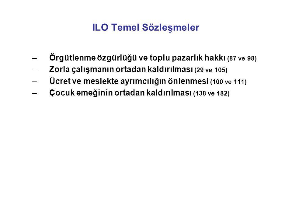 ILO Temel Sözleşmeler Örgütlenme özgürlüğü ve toplu pazarlık hakkı (87 ve 98) Zorla çalışmanın ortadan kaldırılması (29 ve 105)
