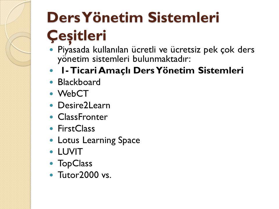Ders Yönetim Sistemleri Çeşitleri