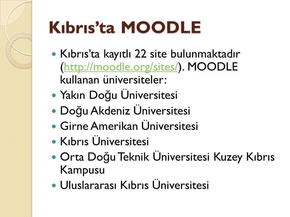 Kıbrıs'ta MOODLE Kıbrıs'ta kayıtlı 22 site bulunmaktadır (http://moodle.org/sites/). MOODLE kullanan üniversiteler: