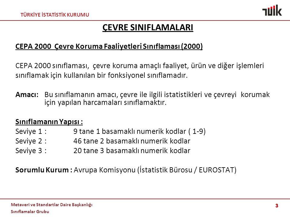 ÇEVRE SINIFLAMALARI CEPA 2000 Çevre Koruma Faaliyetleri Sınıflaması (2000)