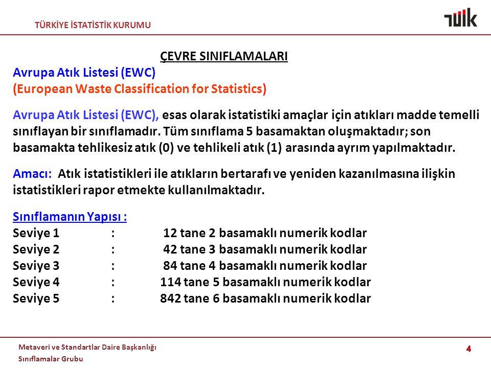 ÇEVRE SINIFLAMALARI Avrupa Atık Listesi (EWC) (European Waste Classification for Statistics) Avrupa Atık Listesi (EWC), esas olarak istatistiki amaçlar için atıkları madde temelli sınıflayan bir sınıflamadır.