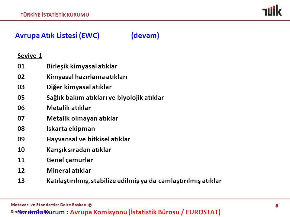 Avrupa Atık Listesi (EWC) (devam)