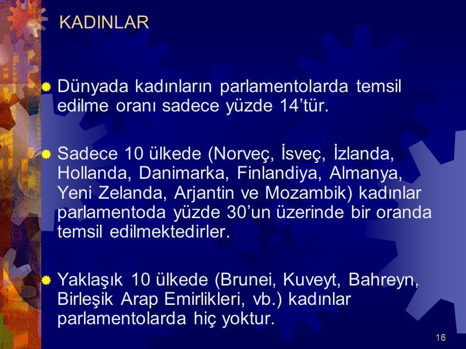 KADINLAR Dünyada kadınların parlamentolarda temsil edilme oranı sadece yüzde 14'tür.