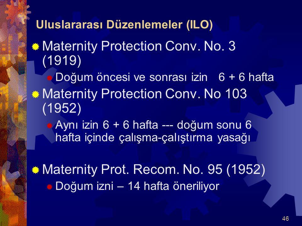 Uluslararası Düzenlemeler (ILO)