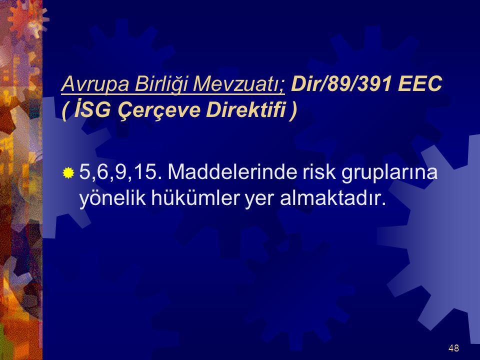 Avrupa Birliği Mevzuatı; Dir/89/391 EEC ( İSG Çerçeve Direktifi )