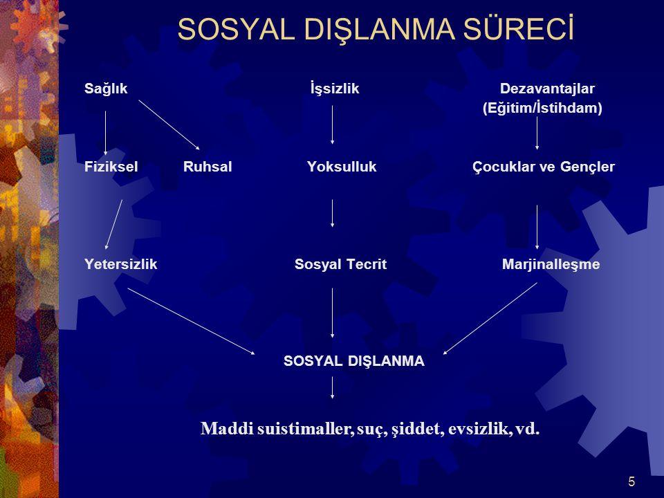 SOSYAL DIŞLANMA SÜRECİ