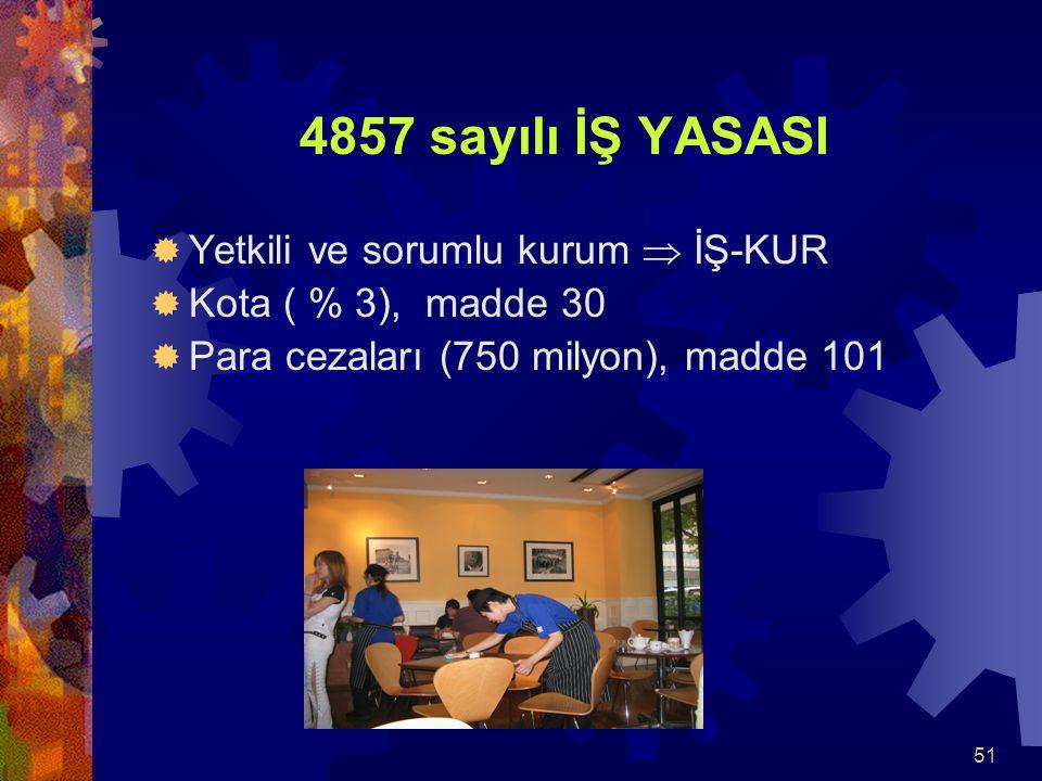 4857 sayılı İŞ YASASI Yetkili ve sorumlu kurum  İŞ-KUR