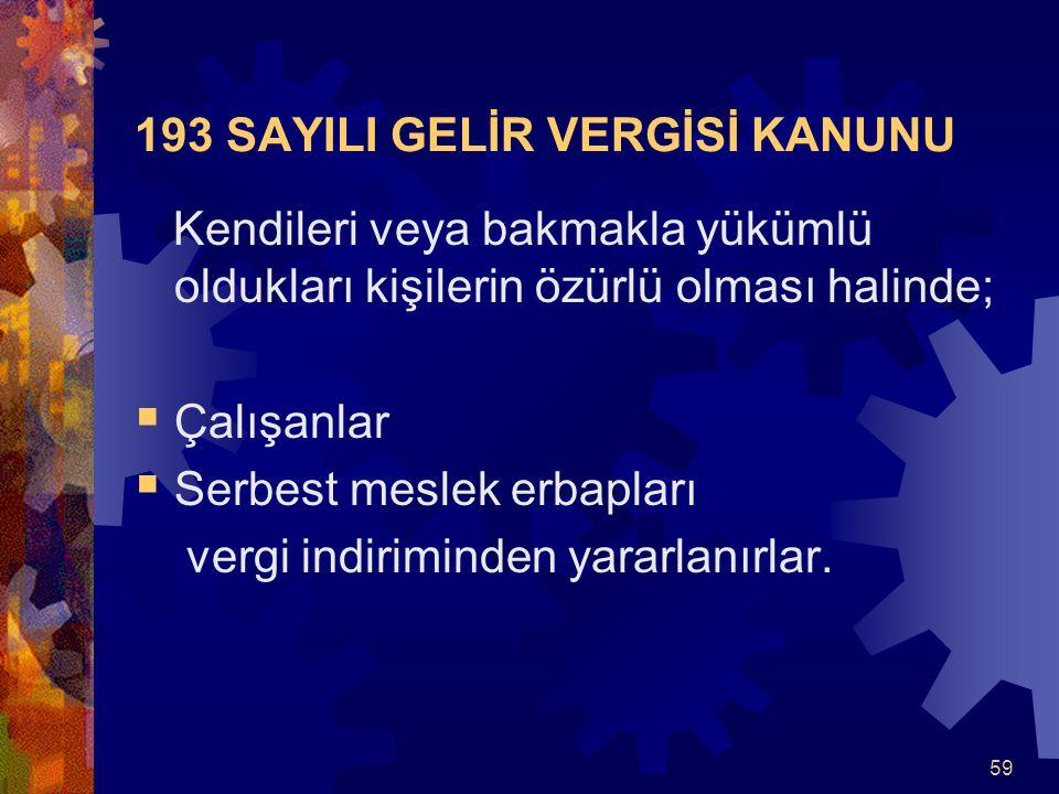 193 SAYILI GELİR VERGİSİ KANUNU