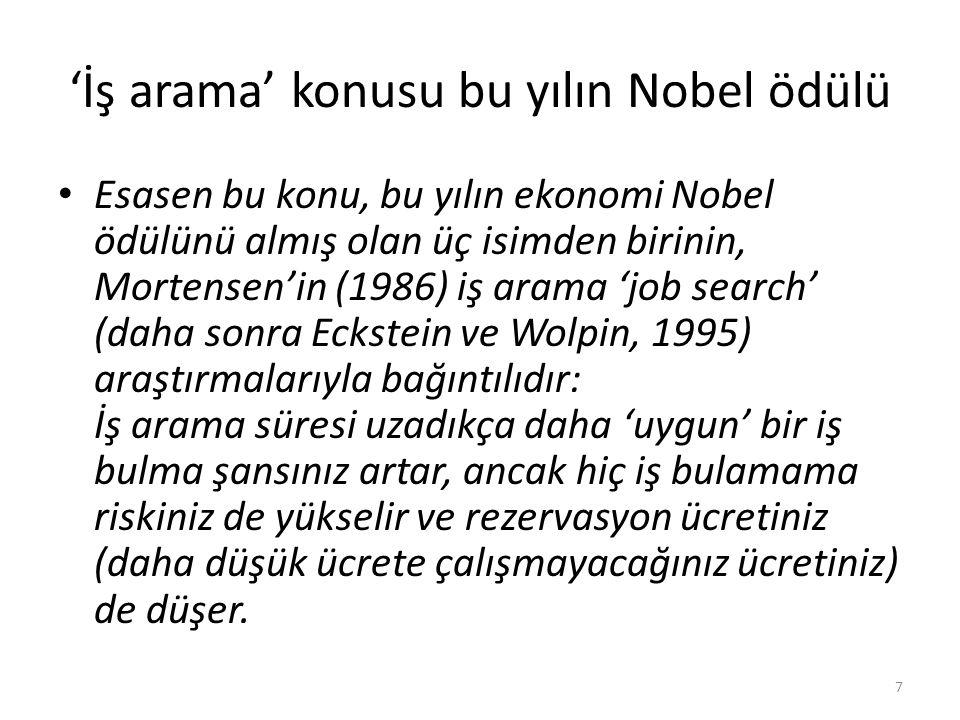'İş arama' konusu bu yılın Nobel ödülü