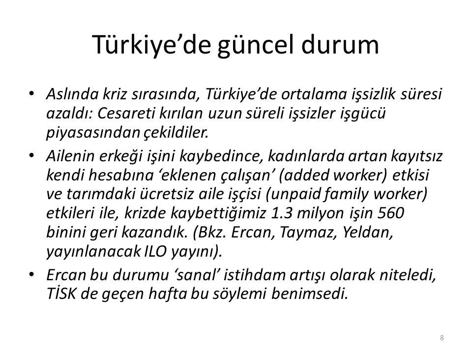 Türkiye'de güncel durum